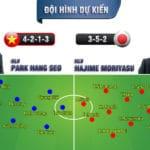"""U23 Việt Nam – U23 Nhật Bản: Đại chiến """"Gã khổng lồ"""", chạy đà vòng knock-out"""